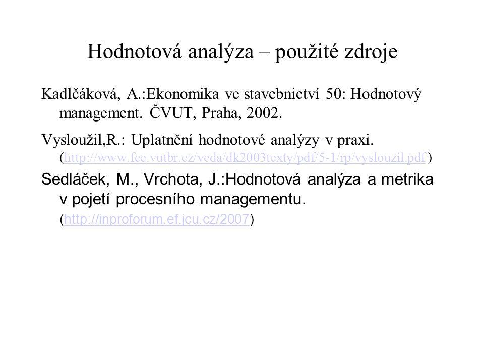 Hodnotová analýza – použité zdroje Kadlčáková, A.:Ekonomika ve stavebnictví 50: Hodnotový management. ČVUT, Praha, 2002. Vysloužil,R.: Uplatnění hodno