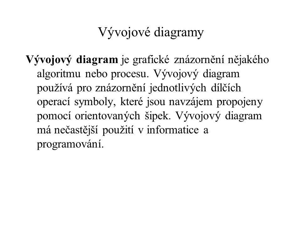 Vývojové diagramy Vývojový diagram je grafické znázornění nějakého algoritmu nebo procesu. Vývojový diagram používá pro znázornění jednotlivých dílčíc