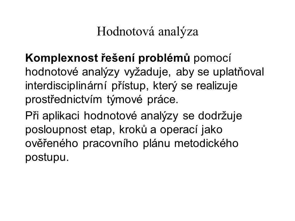 Hodnotová analýza Pro každé předložené řešení je třeba stanovit jeho míru efektivnosti a jednotlivé míry efektivnosti porovnat mezi sebou.
