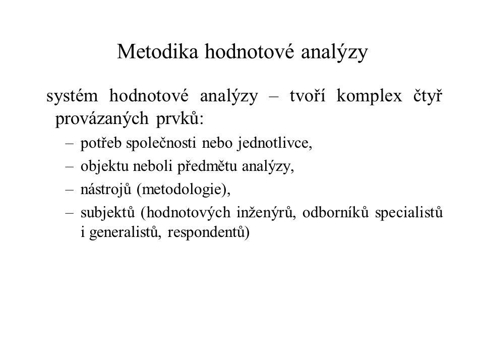 Metodika hodnotové analýzy systém hodnotové analýzy – tvoří komplex čtyř provázaných prvků: –potřeb společnosti nebo jednotlivce, –objektu neboli před