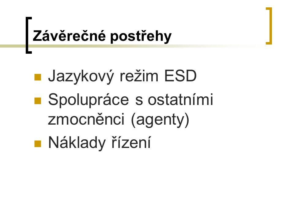 Závěrečné postřehy Jazykový režim ESD Spolupráce s ostatními zmocněnci (agenty) Náklady řízení