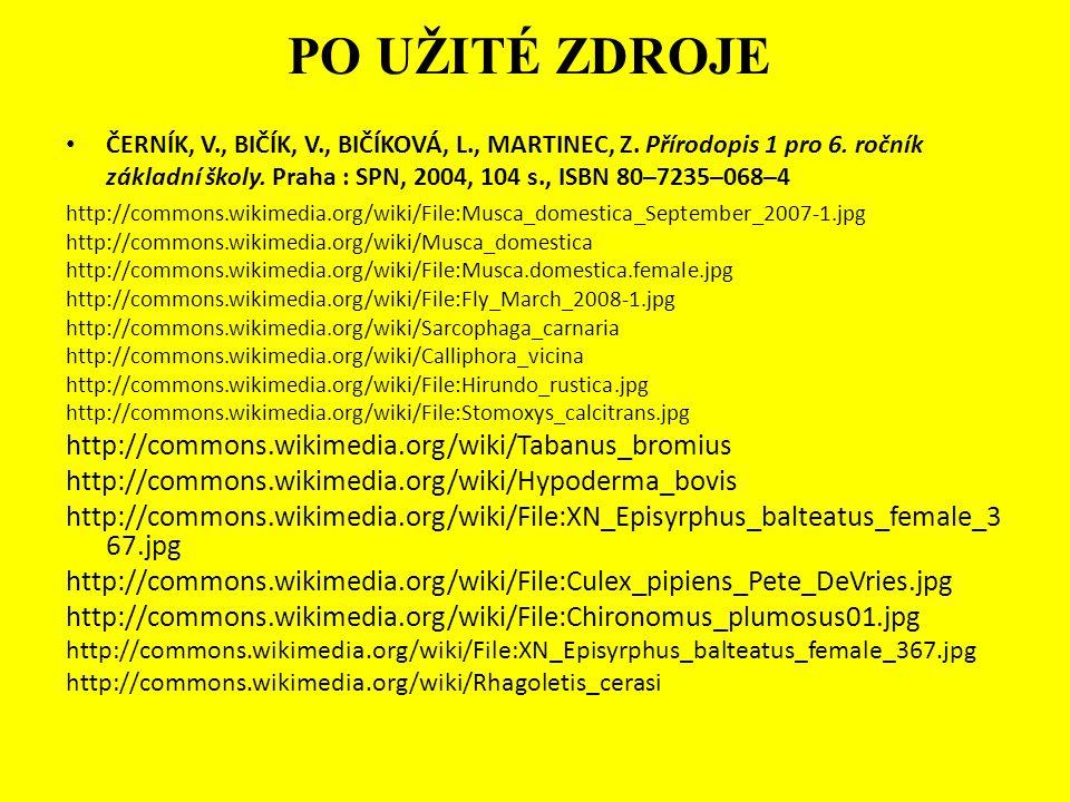 PO UŽITÉ ZDROJE ČERNÍK, V., BIČÍK, V., BIČÍKOVÁ, L., MARTINEC, Z. Přírodopis 1 pro 6. ročník základní školy. Praha : SPN, 2004, 104 s., ISBN 80–7235–0