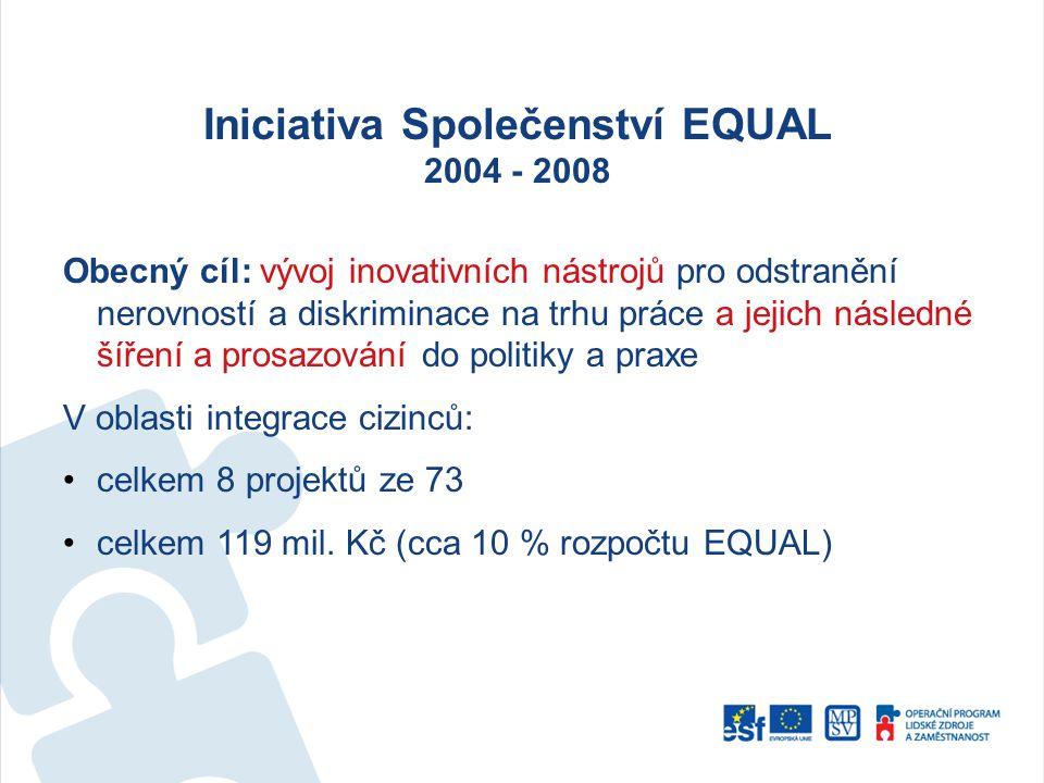Iniciativa Společenství EQUAL 2004 - 2008 Obecný cíl: vývoj inovativních nástrojů pro odstranění nerovností a diskriminace na trhu práce a jejich následné šíření a prosazování do politiky a praxe V oblasti integrace cizinců: celkem 8 projektů ze 73 celkem 119 mil.