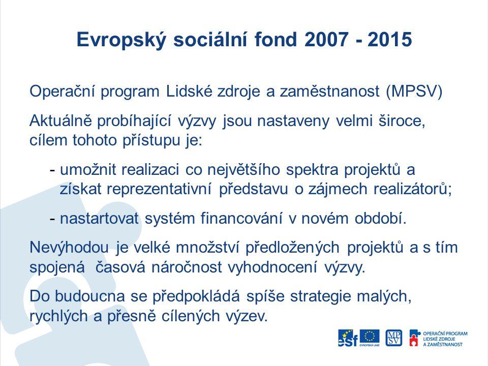 Evropský sociální fond 2007 - 2015 Operační program Lidské zdroje a zaměstnanost (MPSV) Aktuálně probíhající výzvy jsou nastaveny velmi široce, cílem tohoto přístupu je: -umožnit realizaci co největšího spektra projektů a získat reprezentativní představu o zájmech realizátorů; -nastartovat systém financování v novém období.