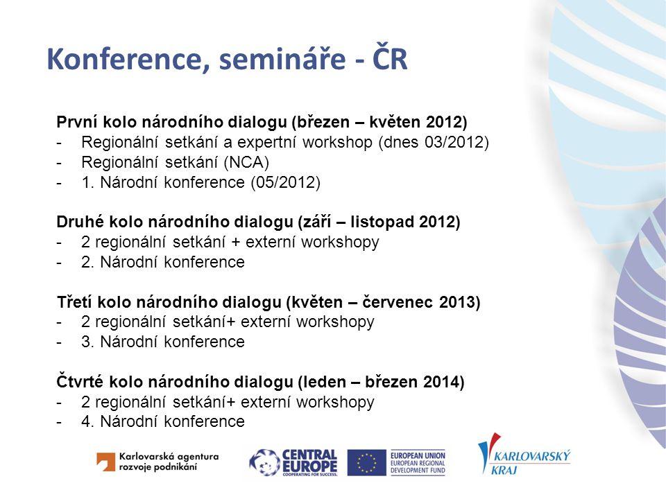Konference, semináře - ČR První kolo národního dialogu (březen – květen 2012) -Regionální setkání a expertní workshop (dnes 03/2012) -Regionální setkání (NCA) -1.