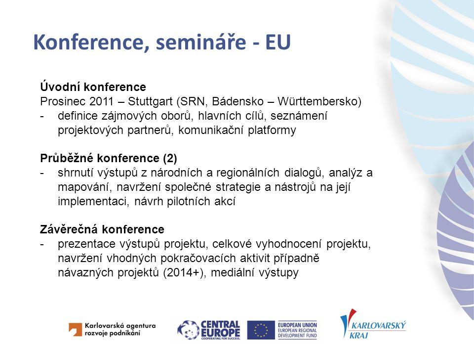 Konference, semináře - EU Úvodní konference Prosinec 2011 – Stuttgart (SRN, Bádensko – Württembersko) -definice zájmových oborů, hlavních cílů, seznámení projektových partnerů, komunikační platformy Průběžné konference (2) -shrnutí výstupů z národních a regionálních dialogů, analýz a mapování, navržení společné strategie a nástrojů na její implementaci, návrh pilotních akcí Závěrečná konference -prezentace výstupů projektu, celkové vyhodnocení projektu, navržení vhodných pokračovacích aktivit případně návazných projektů (2014+), mediální výstupy