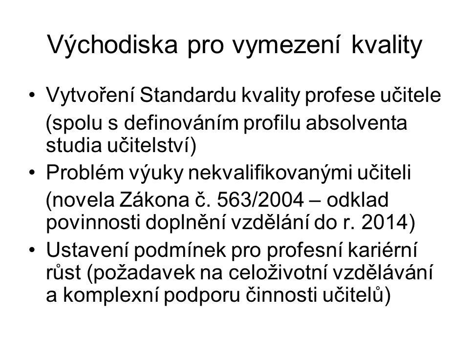 Východiska pro vymezení kvality Vytvoření Standardu kvality profese učitele (spolu s definováním profilu absolventa studia učitelství) Problém výuky n