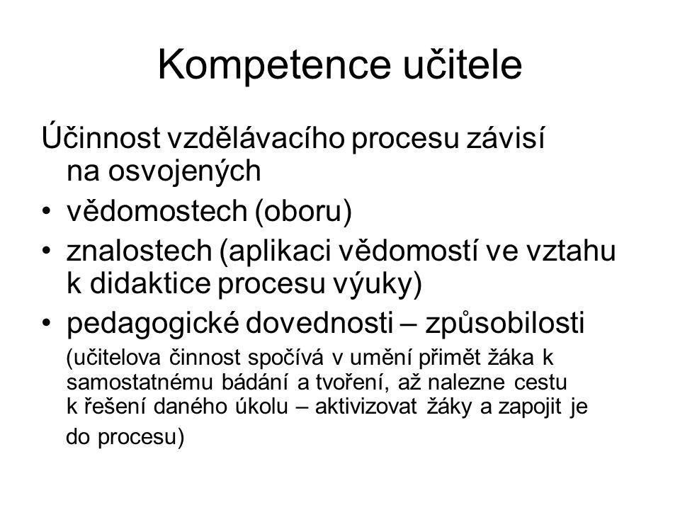 Kompetence učitele Účinnost vzdělávacího procesu závisí na osvojených vědomostech (oboru) znalostech (aplikaci vědomostí ve vztahu k didaktice procesu