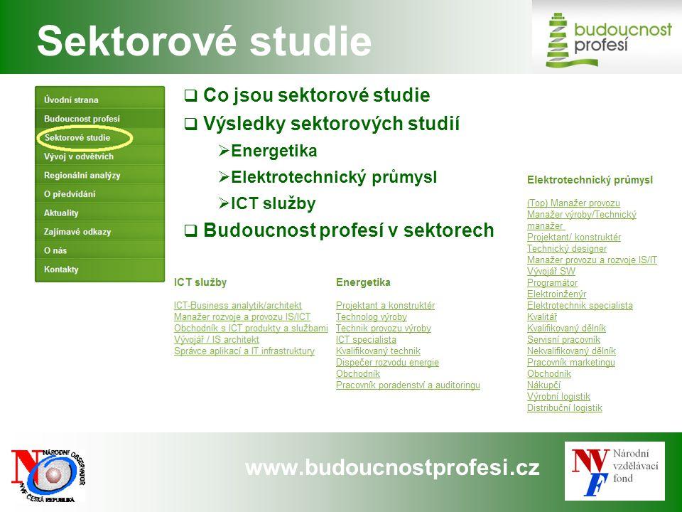 www.budoucnostprofesi.cz  Co jsou sektorové studie  Výsledky sektorových studií  Energetika  Elektrotechnický průmysl  ICT služby  Budoucnost pr
