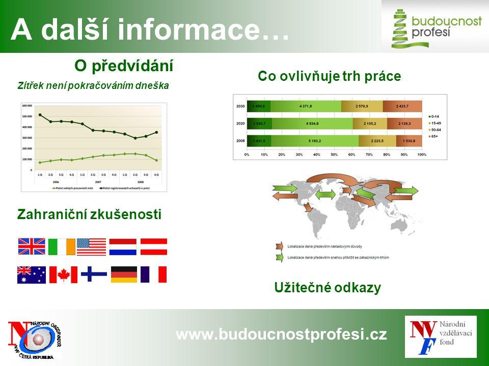 www.budoucnostprofesi.cz O předvídání A další informace… Zahraniční zkušenosti Užitečné odkazy Co ovlivňuje trh práce Zítřek není pokračováním dneška