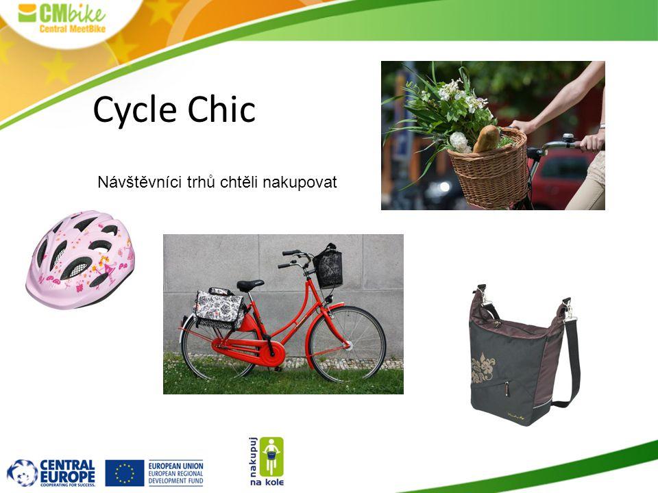 Cycle Chic Návštěvníci trhů chtěli nakupovat