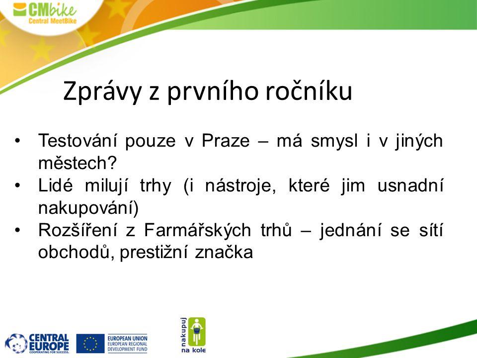 Zprávy z prvního ročníku Testování pouze v Praze – má smysl i v jiných městech? Lidé milují trhy (i nástroje, které jim usnadní nakupování) Rozšíření