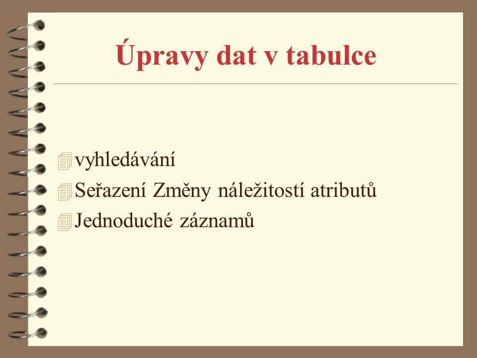 Úpravy dat v tabulce 4 vyhledávání 4 Seřazení Změny náležitostí atributů 4 Jednoduché záznamů