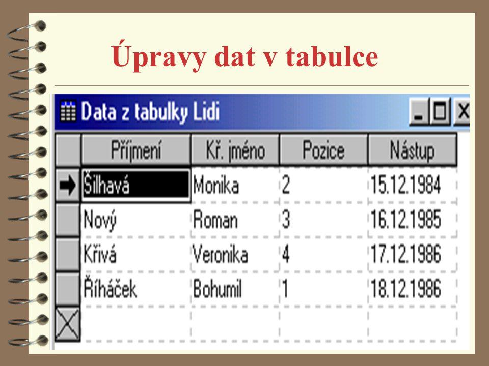 ZMĚNY NÁLEŽITOSTÍ Kromě změn a doplňování dat lze provádět i změny samotné struktury tabulky, tedy např.