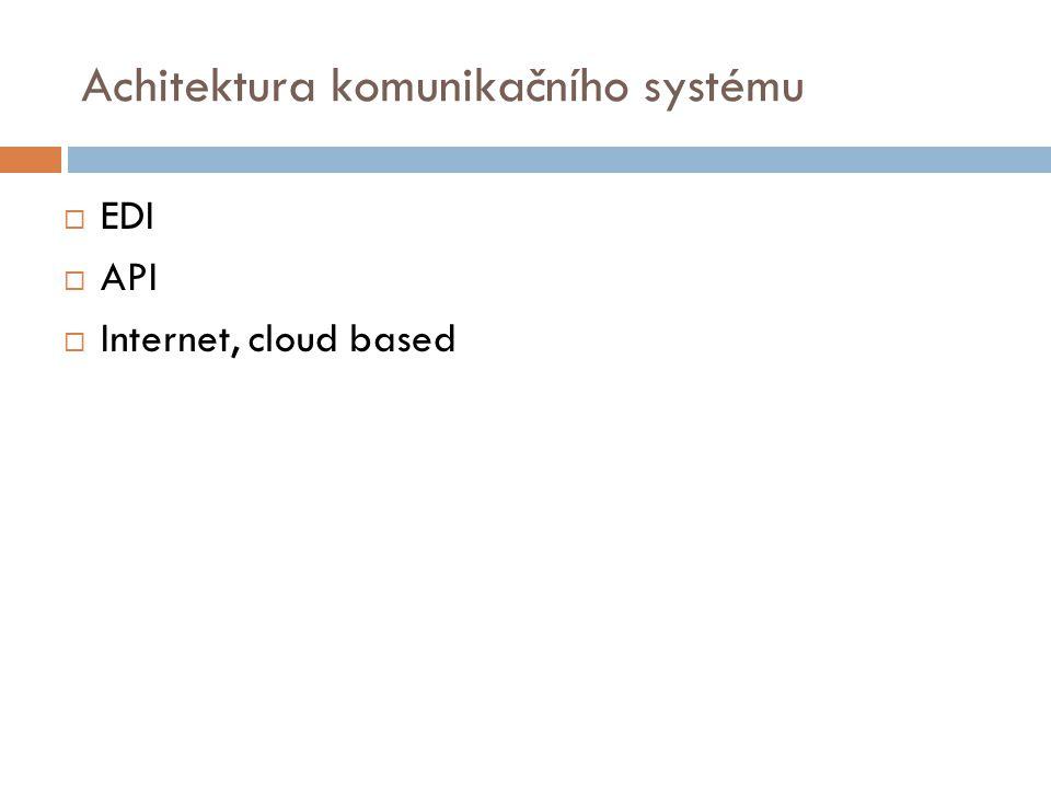 Achitektura komunikačního systému  EDI  API  Internet, cloud based
