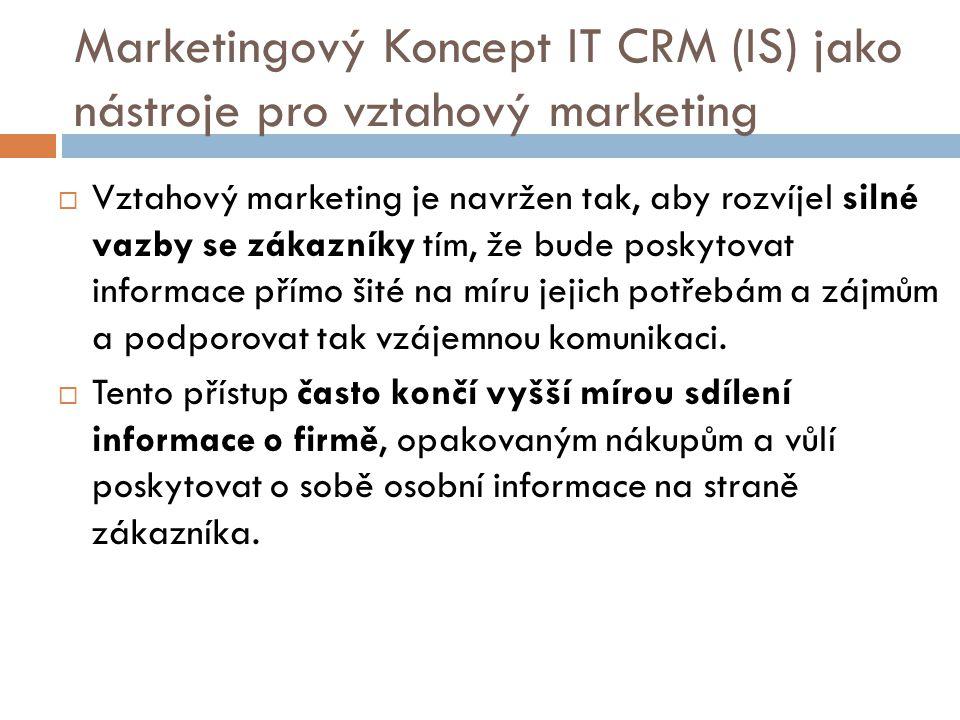Marketingový Koncept IT CRM (IS) jako nástroje pro vztahový marketing  Vztahový marketing je navržen tak, aby rozvíjel silné vazby se zákazníky tím,