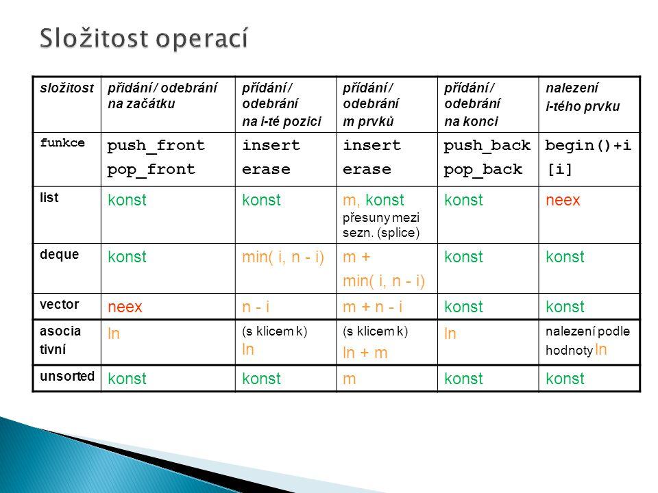složitostpřidání / odebrání na začátku přídání / odebrání na i-té pozici přídání / odebrání m prvků přídání / odebrání na konci nalezení i-tého prvku funkce push_front pop_front insert erase insert erase push _ back pop_back begin() + i [i] list konst m, konst přesuny mezi sezn.