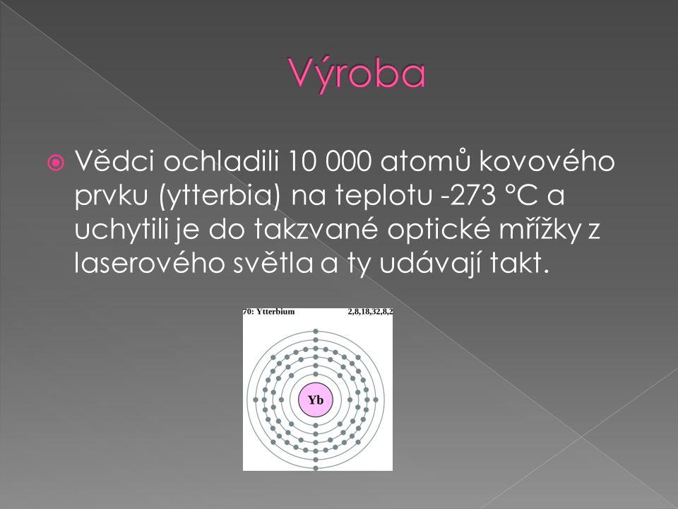  Vědci ochladili 10 000 atomů kovového prvku (ytterbia) na teplotu -273 °C a uchytili je do takzvané optické mřížky z laserového světla a ty udávají
