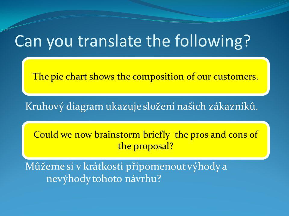 Can you translate the following. Kruhový diagram ukazuje složení našich zákazníků.