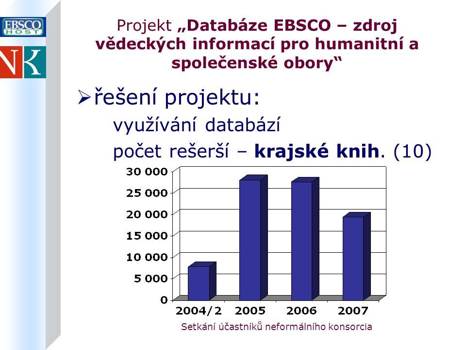 """Setkání účastníků neformálního konsorcia Projekt """"Databáze EBSCO – zdroj vědeckých informací pro humanitní a společenské obory  řešení projektu: využívání databází počet rešerší – krajské knih."""