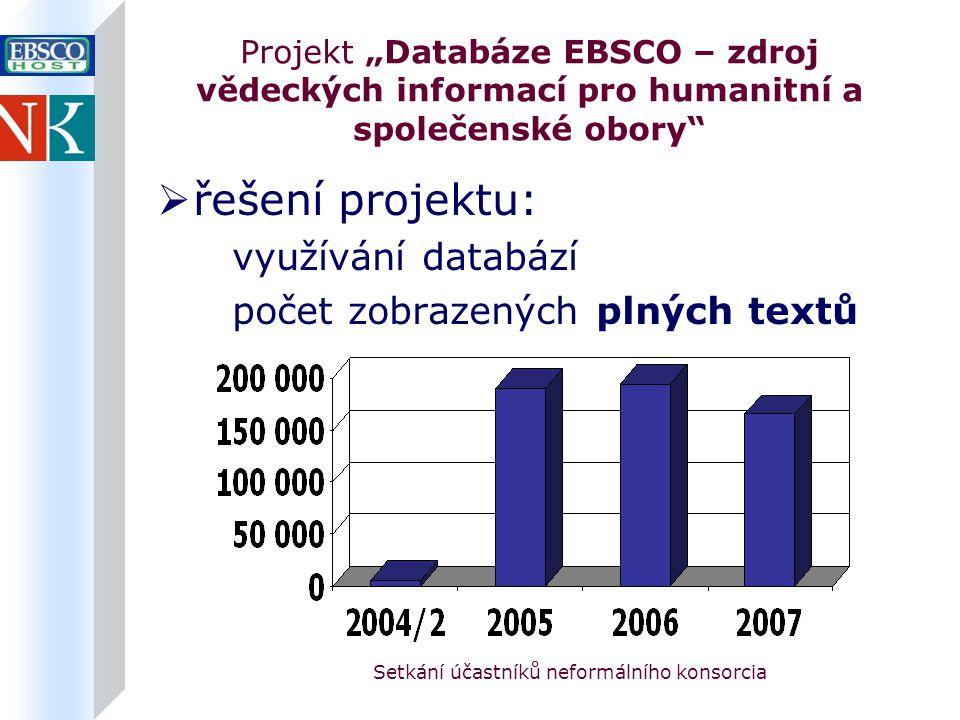 """Setkání účastníků neformálního konsorcia Projekt """"Databáze EBSCO – zdroj vědeckých informací pro humanitní a společenské obory  řešení projektu: využívání databází počet zobrazených plných textů"""
