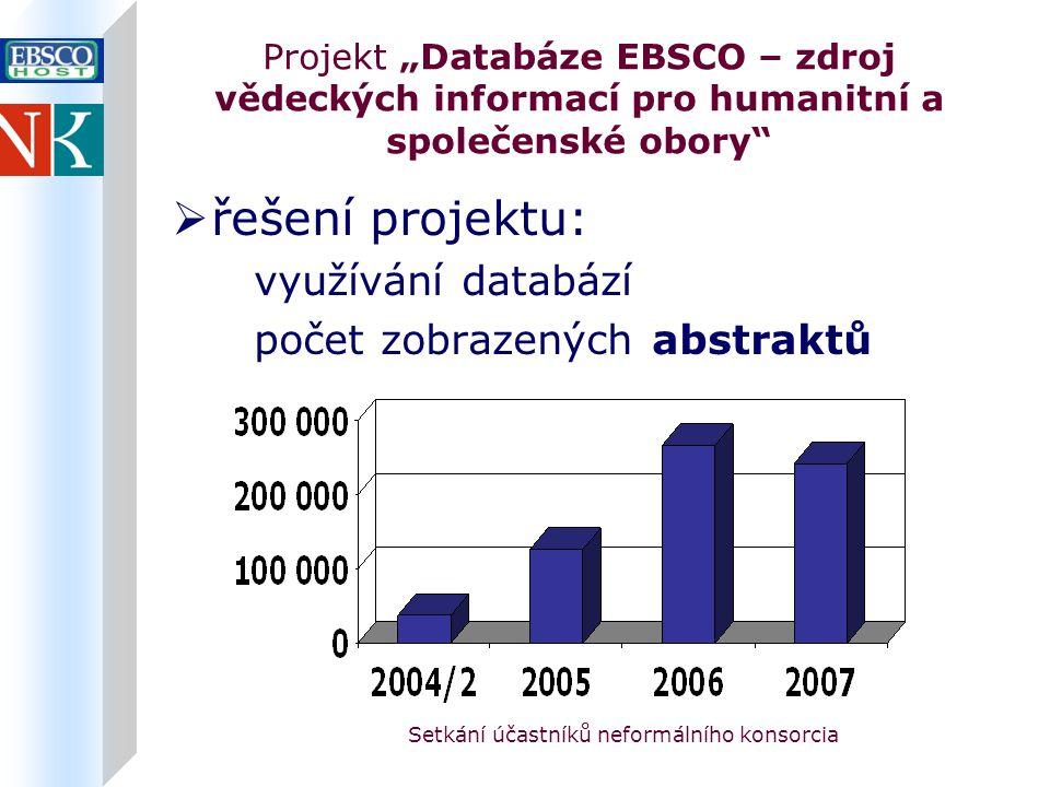 """Setkání účastníků neformálního konsorcia Projekt """"Databáze EBSCO – zdroj vědeckých informací pro humanitní a společenské obory  řešení projektu: využívání databází počet zobrazených abstraktů"""