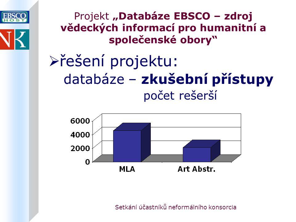 """Setkání účastníků neformálního konsorcia Projekt """"Databáze EBSCO – zdroj vědeckých informací pro humanitní a společenské obory  řešení projektu: databáze – zkušební přístupy počet rešerší"""