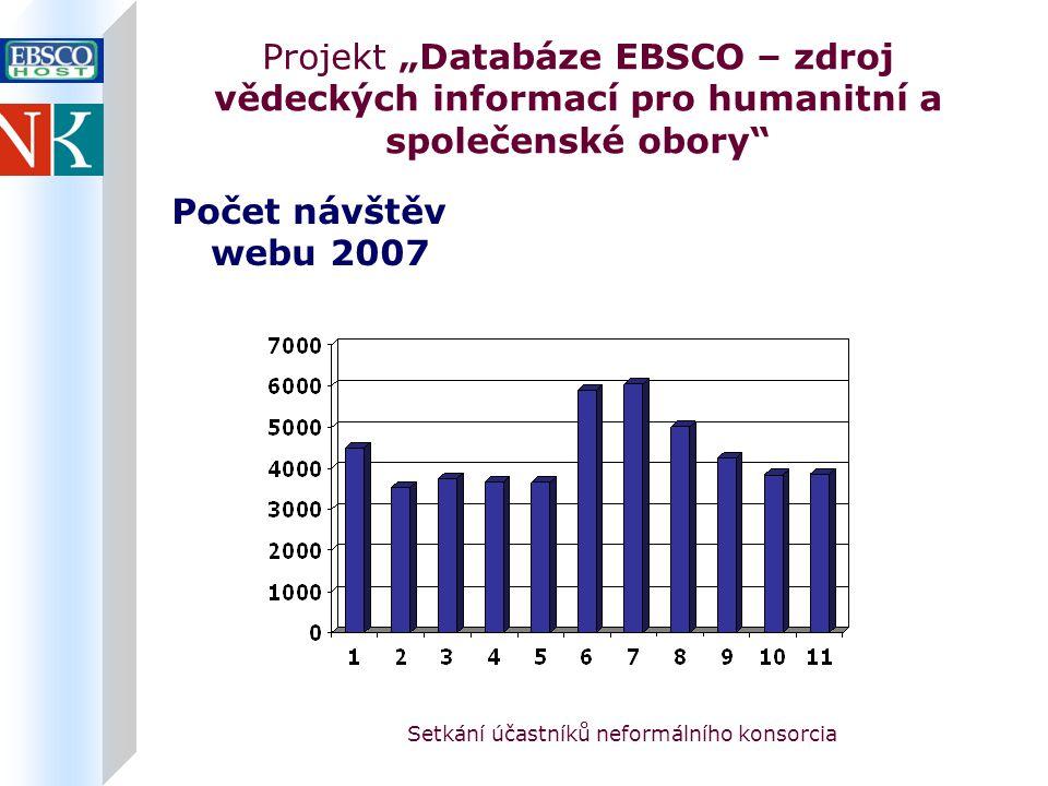 """Setkání účastníků neformálního konsorcia Projekt """"Databáze EBSCO – zdroj vědeckých informací pro humanitní a společenské obory Počet návštěv webu 2007"""
