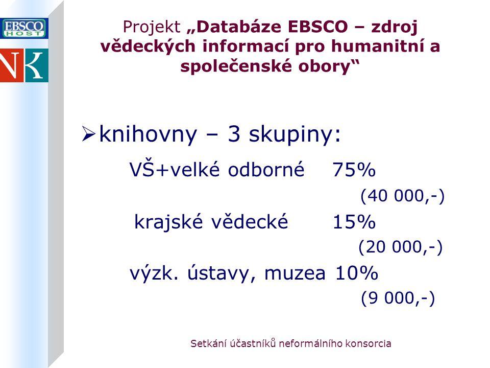 """Setkání účastníků neformálního konsorcia Projekt """"Databáze EBSCO – zdroj vědeckých informací pro humanitní a společenské obory  knihovny – 3 skupiny: VŠ+velké odborné 75% (40 000,-) krajské vědecké 15% (20 000,-) výzk."""
