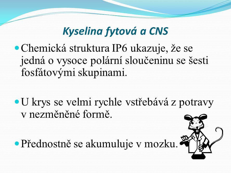 Kyselina fytová a CNS Chemická struktura IP6 ukazuje, že se jedná o vysoce polární sloučeninu se šesti fosfátovými skupinami.