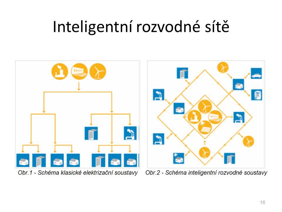 Inteligentní rozvodné sítě 16
