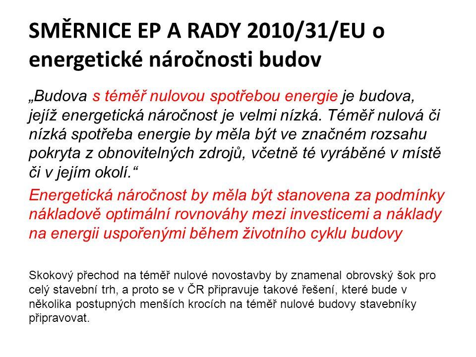 """SMĚRNICE EP A RADY 2010/31/EU o energetické náročnosti budov """"Budova s téměř nulovou spotřebou energie je budova, jejíž energetická náročnost je velmi nízká."""