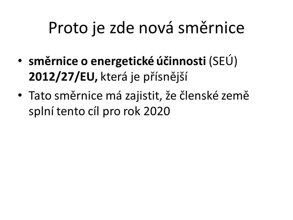 Proto je zde nová směrnice směrnice o energetické účinnosti (SEÚ) 2012/27/EU, která je přísnější Tato směrnice má zajistit, že členské země splní tento cíl pro rok 2020