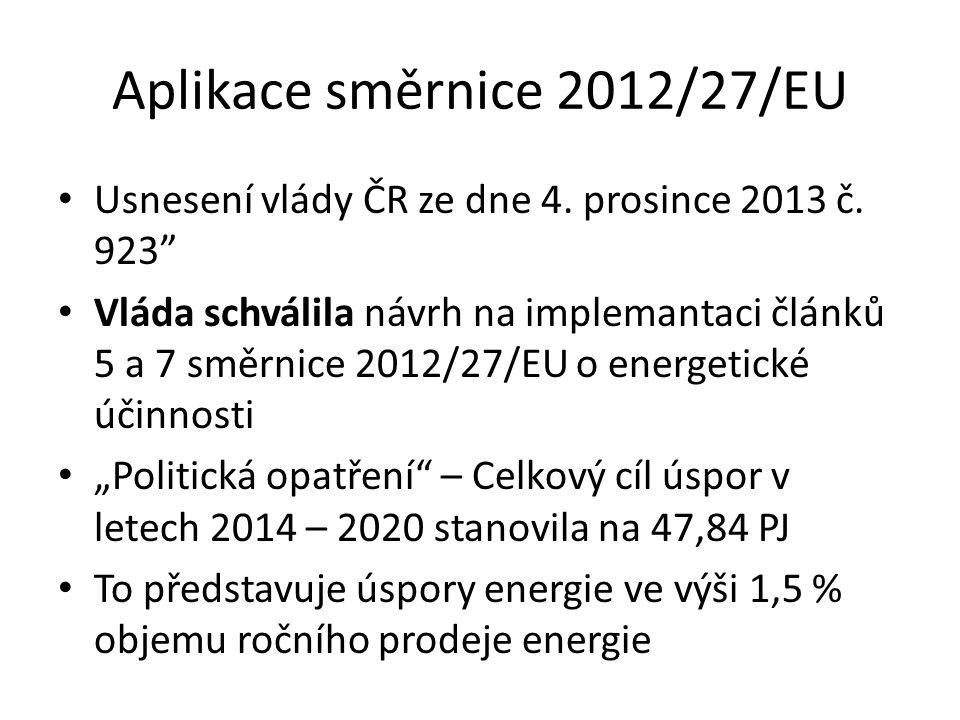 Aplikace směrnice 2012/27/EU Usnesení vlády ČR ze dne 4.