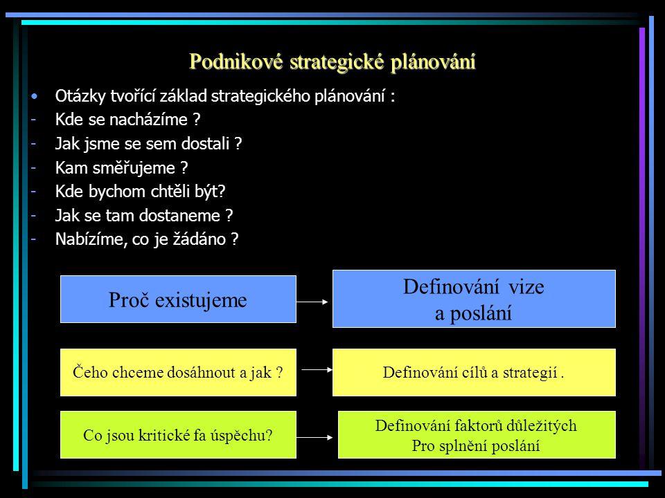 Podnikové strategické plánování Otázky tvořící základ strategického plánování : -Kde se nacházíme ? -Jak jsme se sem dostali ? -Kam směřujeme ? -Kde b
