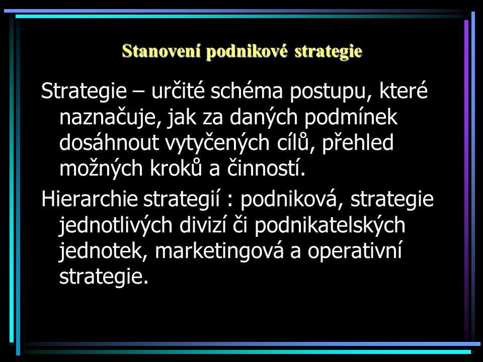 Stanovení podnikové strategie Souvislost mezi strategickým rozhodováním a strategickou analýzou : Strategické analýzy – trojí prostředí, výrobkové portfolio, dodavatelé, zákazníci, STEEP faktory … Strategická volba – identifikace variant, zúžení výběru, rozpracování, volba Strategická analýza Strategická volba Implementace strategie