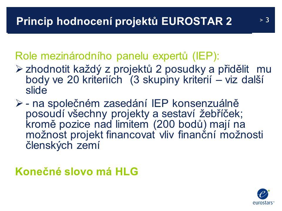 > 3 Princip hodnocení projektů EUROSTAR 2 Role mezinárodního panelu expertů (IEP):  zhodnotit každý z projektů 2 posudky a přidělit mu body ve 20 kriteriích (3 skupiny kriterií – viz další slide  - na společném zasedání IEP konsenzuálně posoudí všechny projekty a sestaví žebříček; kromě pozice nad limitem (200 bodů) mají na možnost projekt financovat vliv finanční možnosti členských zemí Konečné slovo má HLG