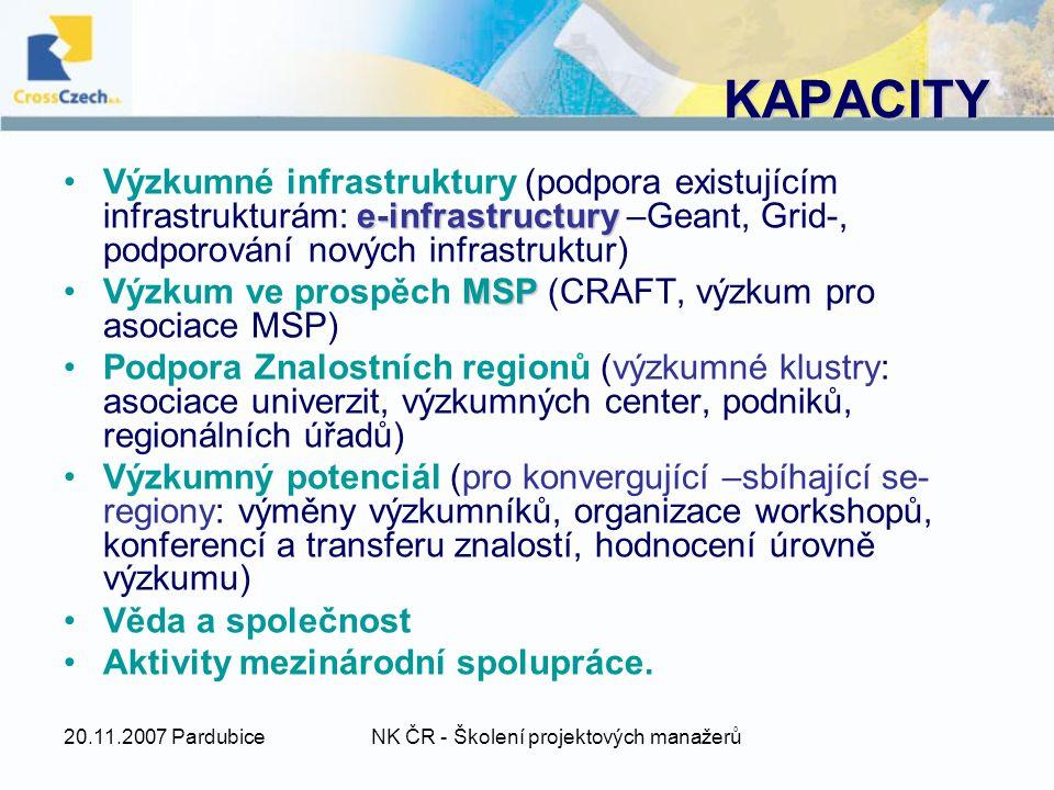 20.11.2007 PardubiceNK ČR - Školení projektových manažerů KAPACITY e-infrastructuryVýzkumné infrastruktury (podpora existujícím infrastrukturám: e-infrastructury –Geant, Grid-, podporování nových infrastruktur) MSPVýzkum ve prospěch MSP (CRAFT, výzkum pro asociace MSP) Podpora Znalostních regionů (výzkumné klustry: asociace univerzit, výzkumných center, podniků, regionálních úřadů) Výzkumný potenciál (pro konvergující –sbíhající se- regiony: výměny výzkumníků, organizace workshopů, konferencí a transferu znalostí, hodnocení úrovně výzkumu) Věda a společnost Aktivity mezinárodní spolupráce.