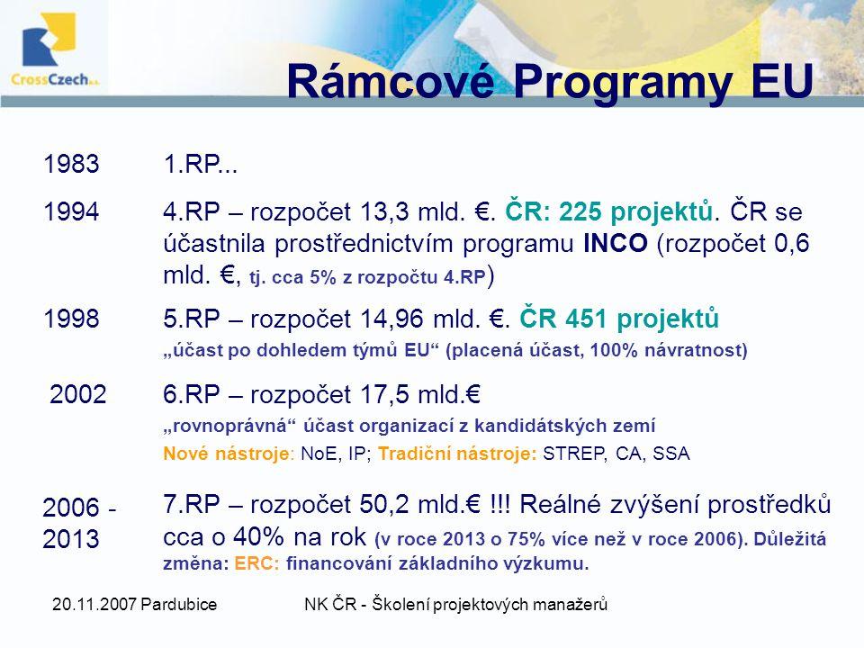 20.11.2007 PardubiceNK ČR - Školení projektových manažerů 19831.RP...