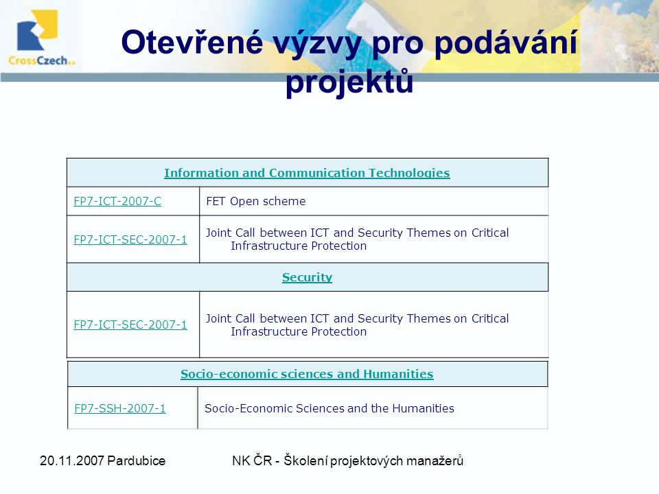 PardubiceNK ČR - Školení projektových manažerů Otevřené výzvy pro podávání projektů Information and Communication Technologies FP7-ICT-2007-CFET Open scheme FP7-ICT-SEC Joint Call between ICT and Security Themes on Critical Infrastructure Protection Security FP7-ICT-SEC Joint Call between ICT and Security Themes on Critical Infrastructure Protection Socio-economic sciences and Humanities FP7-SSH Socio-Economic Sciences and the Humanities