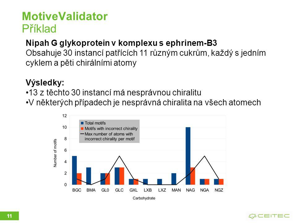 MotiveValidator Příklad 11 Nipah G glykoprotein v komplexu s ephrinem-B3 Obsahuje 30 instancí patřících 11 různým cukrům, každý s jedním cyklem a pěti chirálními atomy Výsledky: 13 z těchto 30 instancí má nesprávnou chiralitu V některých případech je nesprávná chiralita na všech atomech