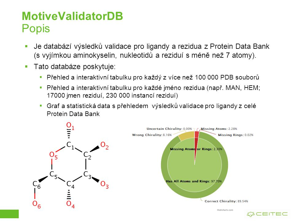 MotiveValidatorDB Popis  Je databází výsledků validace pro ligandy a rezidua z Protein Data Bank (s vyjímkou aminokyselin, nukleotidů a reziduí s méně než 7 atomy).