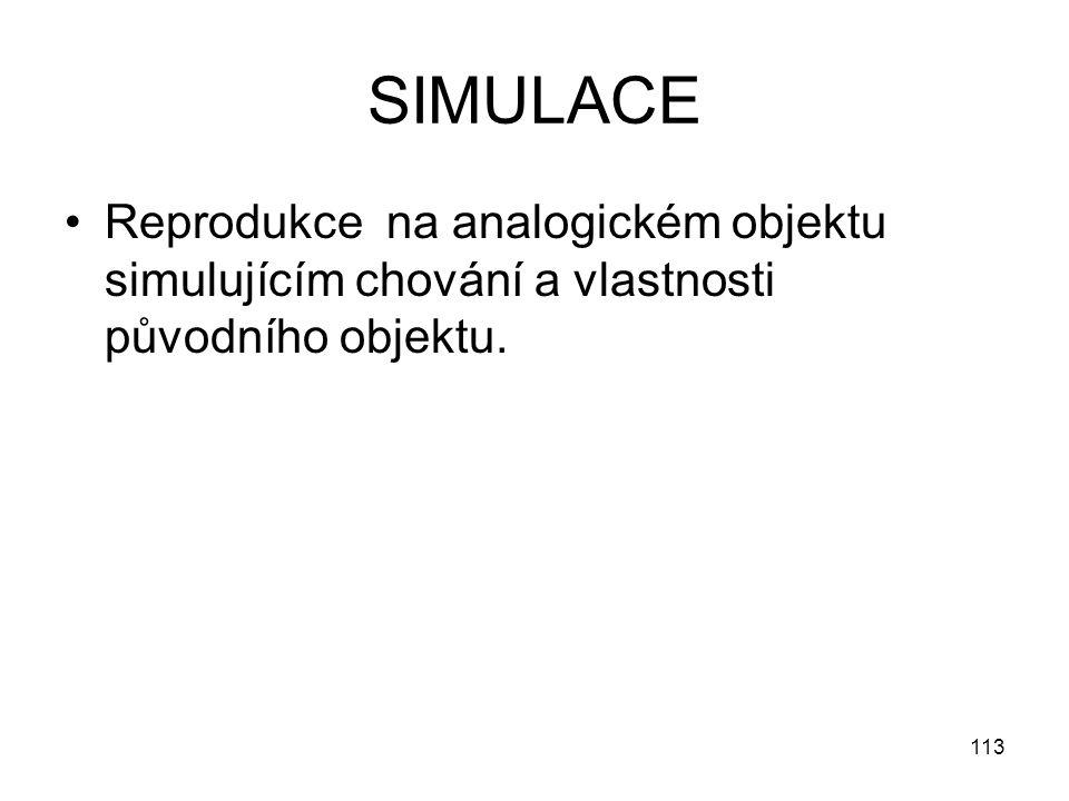 113 SIMULACE Reprodukce na analogickém objektu simulujícím chování a vlastnosti původního objektu.