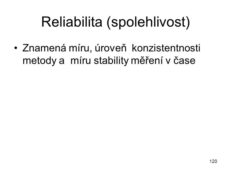 120 Reliabilita (spolehlivost) Znamená míru, úroveň konzistentnosti metody a míru stability měření v čase