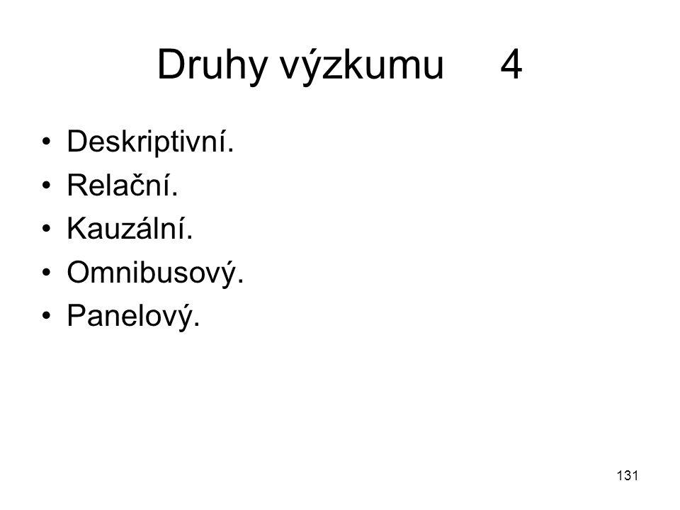 131 Druhy výzkumu 4 Deskriptivní. Relační. Kauzální. Omnibusový. Panelový.