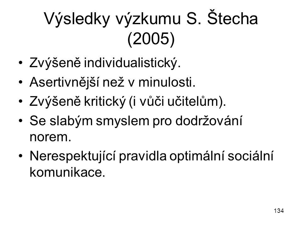 134 Výsledky výzkumu S. Štecha (2005) Zvýšeně individualistický. Asertivnější než v minulosti. Zvýšeně kritický (i vůči učitelům). Se slabým smyslem p