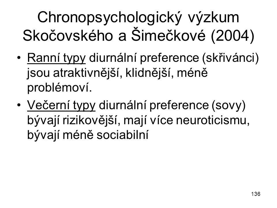 136 Chronopsychologický výzkum Skočovského a Šimečkové (2004) Ranní typy diurnální preference (skřivánci) jsou atraktivnější, klidnější, méně problémo