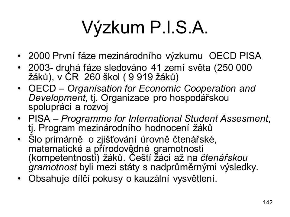 142 Výzkum P.I.S.A. 2000 První fáze mezinárodního výzkumu OECD PISA 2003- druhá fáze sledováno 41 zemí světa (250 000 žáků), v ČR 260 škol ( 9 919 žák