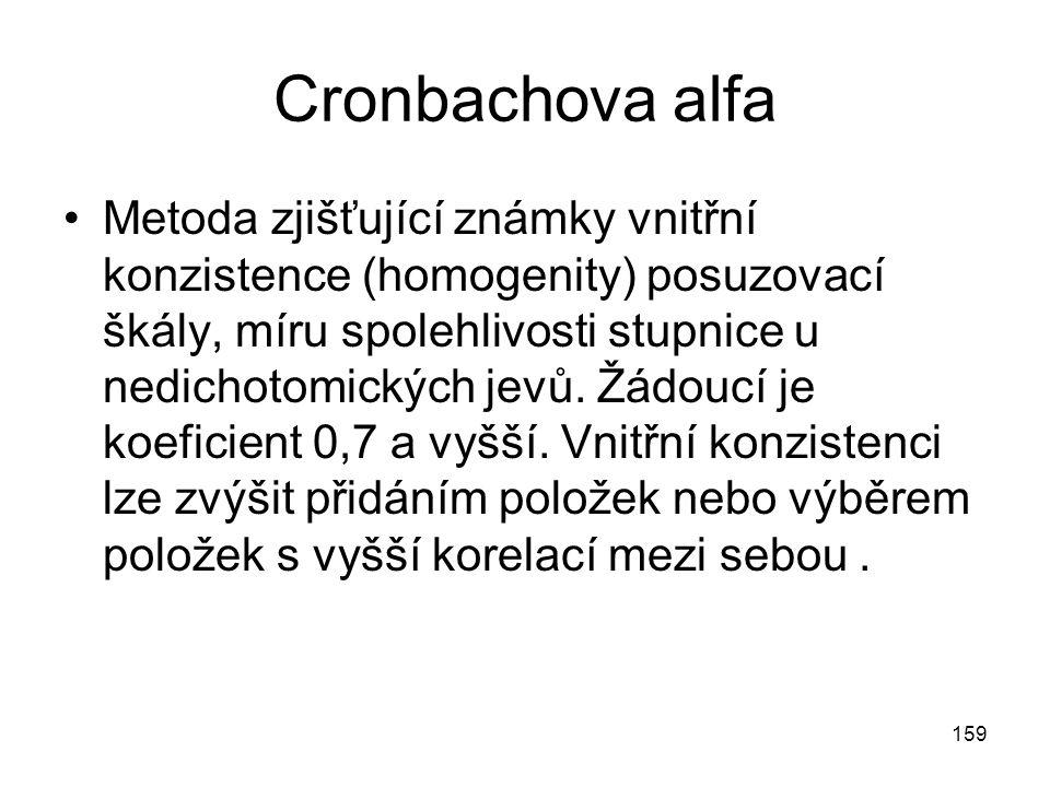 159 Cronbachova alfa Metoda zjišťující známky vnitřní konzistence (homogenity) posuzovací škály, míru spolehlivosti stupnice u nedichotomických jevů.