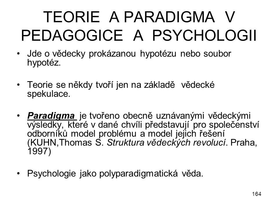 164 TEORIE A PARADIGMA V PEDAGOGICE A PSYCHOLOGII Jde o vědecky prokázanou hypotézu nebo soubor hypotéz. Teorie se někdy tvoří jen na základě vědecké